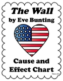 The Wall by Eve Bunting Cause and Effect Graphic Organizer