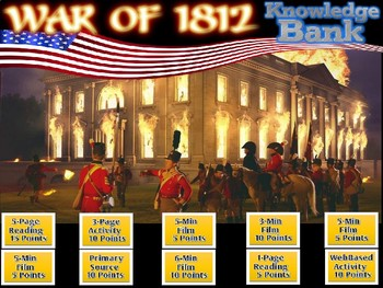 The War of 1812 Digital Knowledge Bank