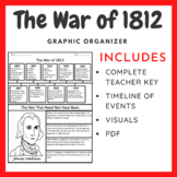 The War of 1812 through the Monroe Doctrine: Graphic Organizer & Word Search