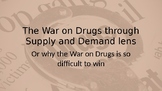 The War on Drugs, using Supply and Demand