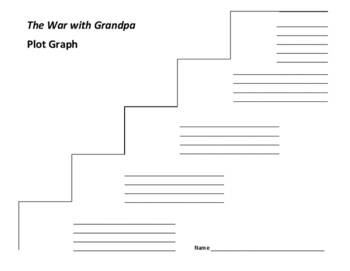 The War with Grandpa Plot Graph - Robert Kimmell Smith