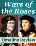 The Wars of the Roses Timeline Review