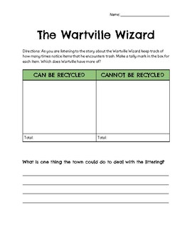 The Wartville Wizard Reading Activity