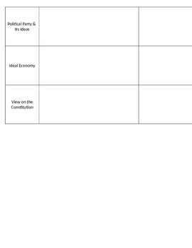 The Washington and Adams Presidencies Notes Page