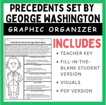 George Washington's Cabinet and Hamilton's Financial Plan: