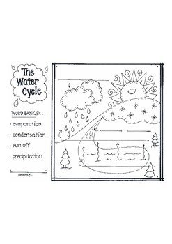 'The Water Cycle'