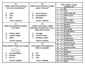 The Water Cycle - A Science Game