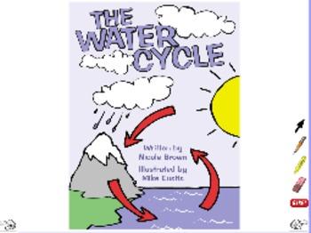 The Water Cycle - ActivInspire Flipchart