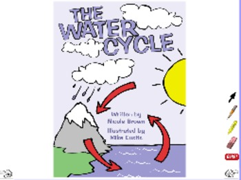 The Water Cycle - ActivInspire Flipchart