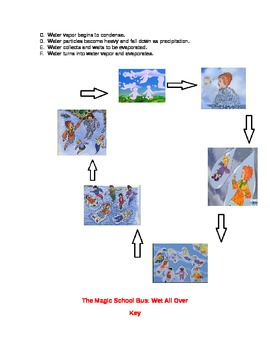 The Water Cycle Activities for Magic School Bus Wet all Over and Study Jams