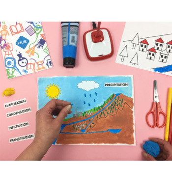 HUE Activity Guide 2: The Water Cycle