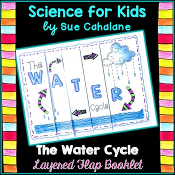 The Water Cycle Layered Flap Booklet