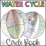 Water Cycle Activities | Circle Book (Google Classroom | Distance Learning)