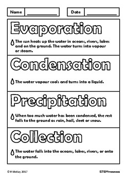The Water Cycle Color and Learn Doodle Notes, Cut & Paste Science Worksheets