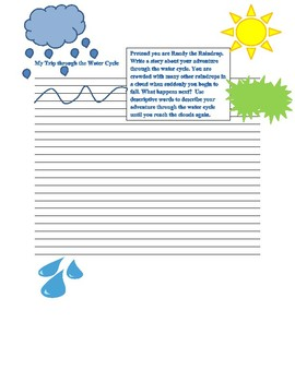 The Water Cycle Creative Writing