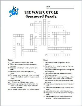 The Water Cycle - Crossword {Editable}