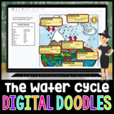 The Water Cycle Digital Doodles | Science Digital Doodles for Distance Learning