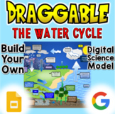 The Water Cycle - Digital Draggable Science Model