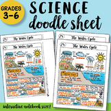 The Water Cycle Doodle Sheet - So Easy to Use! PPT Included! Notes