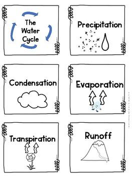 Water Cycle - El ciclo de agua