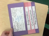 The Water Cycle Flip Book