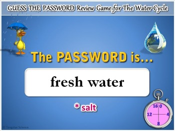 The Water Cycle - Guess the Password Terminology Review Game {Editable}