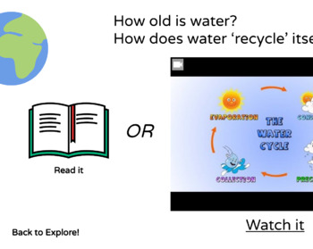 The Water Cycle - Hyper Class