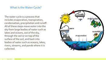 The Water Cycle Interactive Notebook PDF