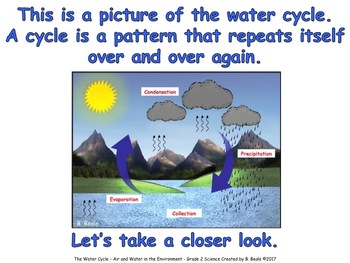 The Water Cycle - Lesson 4