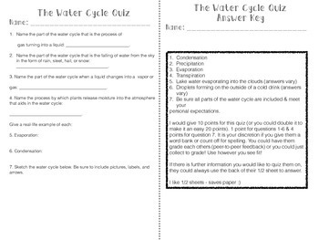 The Water Cycle Lesson Pack