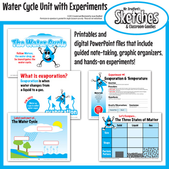 The Water Cycle Unit with Activities and Experiments (printables & powerpoint)
