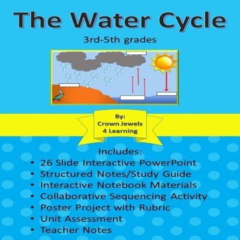 The Water Cycle: PPT, Structured Notes, Interactive NB, &