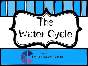 The Water Cycle Posters