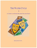 The Water Cycle Readers Theatre Script