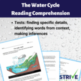 The Water Cycle Reading Comprehension Worksheet