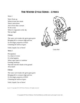 The Water Cycle Song Fun Guide
