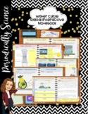 The Water Cycle (TEKS 5.8B) Digital Interactive Notebook-