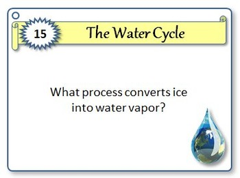 The Water Cycle - Task Cards {With Editable Template}