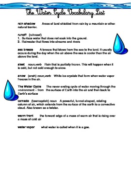 The Water Cycle - Vocabulary List