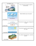 The Water Cycle and Severe Weather Vocabulary Cards