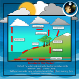 The Water Cycle and Watershed Unit | Montessori Cards, PowerPoint & Boom Cards™