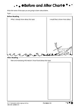 The Water Kit – Ages 11+