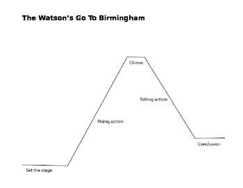 The Watson's Go To Birmingham - 1963