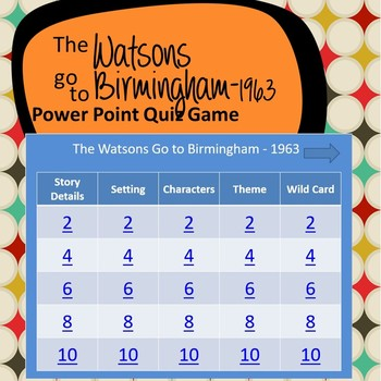 The Watsons Go to Birmingham-1963 Power Point Game (Works Great on Smart boards)