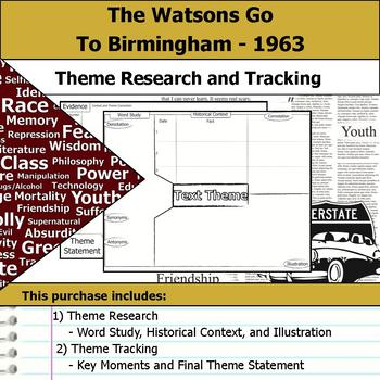The Watsons Go to Birmingham 1963 - Theme Tracking Notes - Context Research