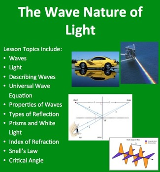 The Wave Nature of Light - A Physics PowerPoint Package