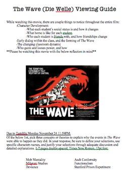 The Wave Reflection Sociology/Psychology
