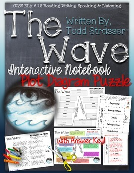 THE WAVE, BY TODD STRASSER: INTERACTIVE NOTEBOOK PLOT DIAGRAM PUZZLE