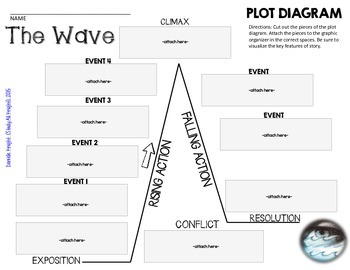 The Wave by Todd Strasser - MonkeyNotes Study Guide ...