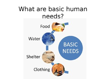 The Way Basic Needs are Met Has Changed Over Time